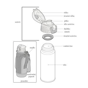 hydratačný termoska Thermos Šport čierna 140050, Thermos